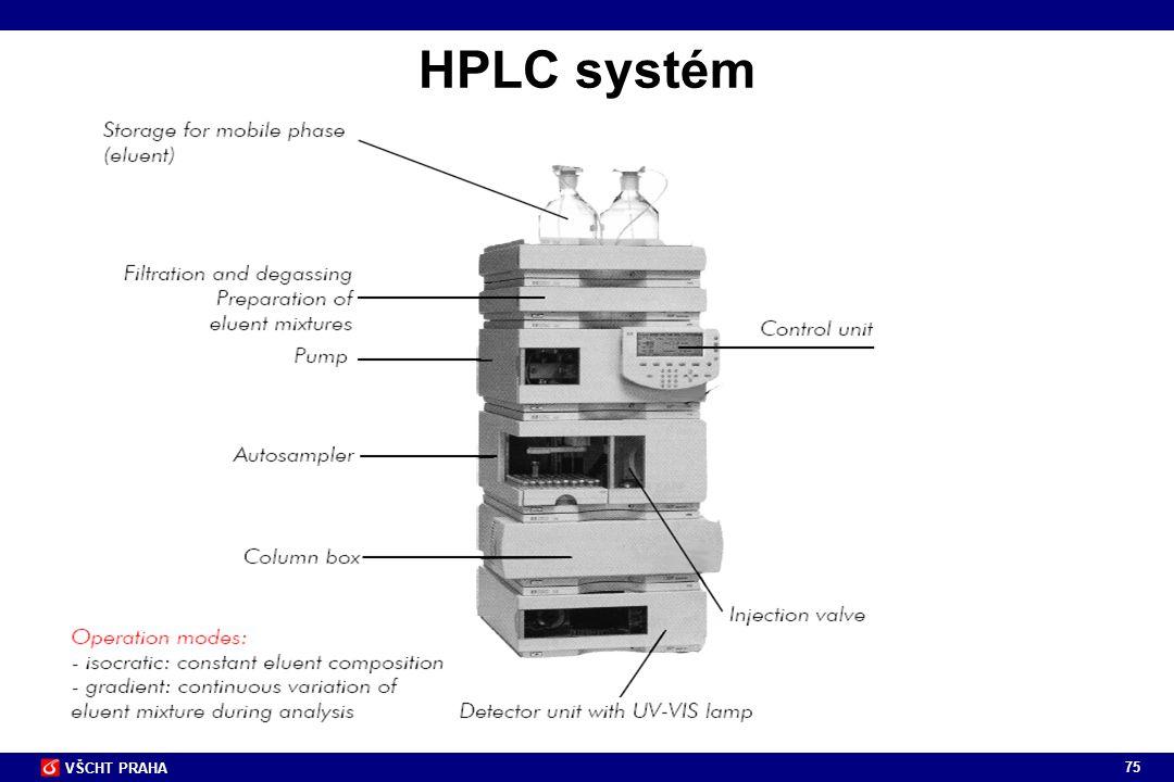 HPLC systém
