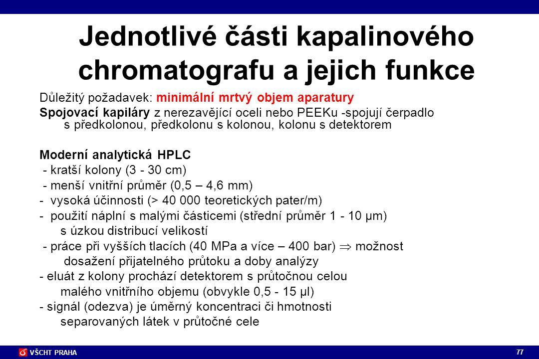 Jednotlivé části kapalinového chromatografu a jejich funkce