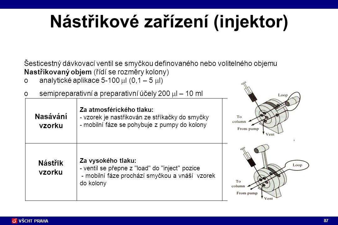 Nástřikové zařízení (injektor)