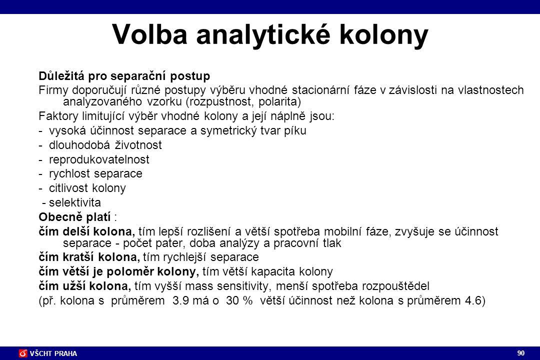 Volba analytické kolony