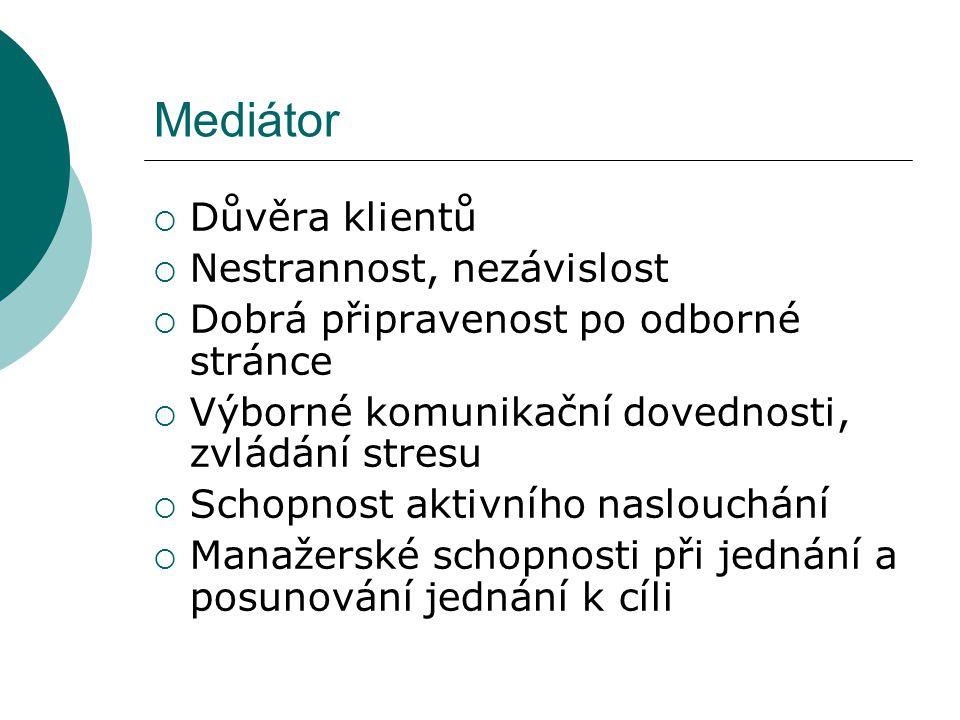 Mediátor Důvěra klientů Nestrannost, nezávislost