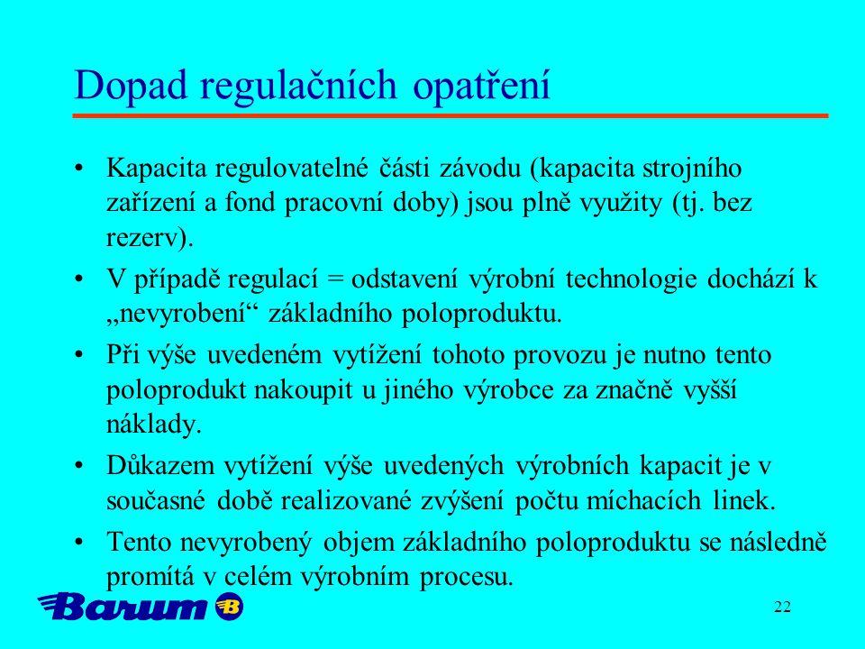 Dopad regulačních opatření