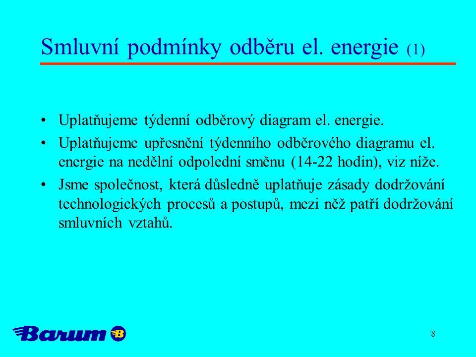 Smluvní podmínky odběru el. energie (1)
