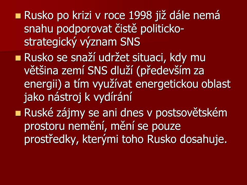 Rusko po krizi v roce 1998 již dále nemá snahu podporovat čistě politicko-strategický význam SNS