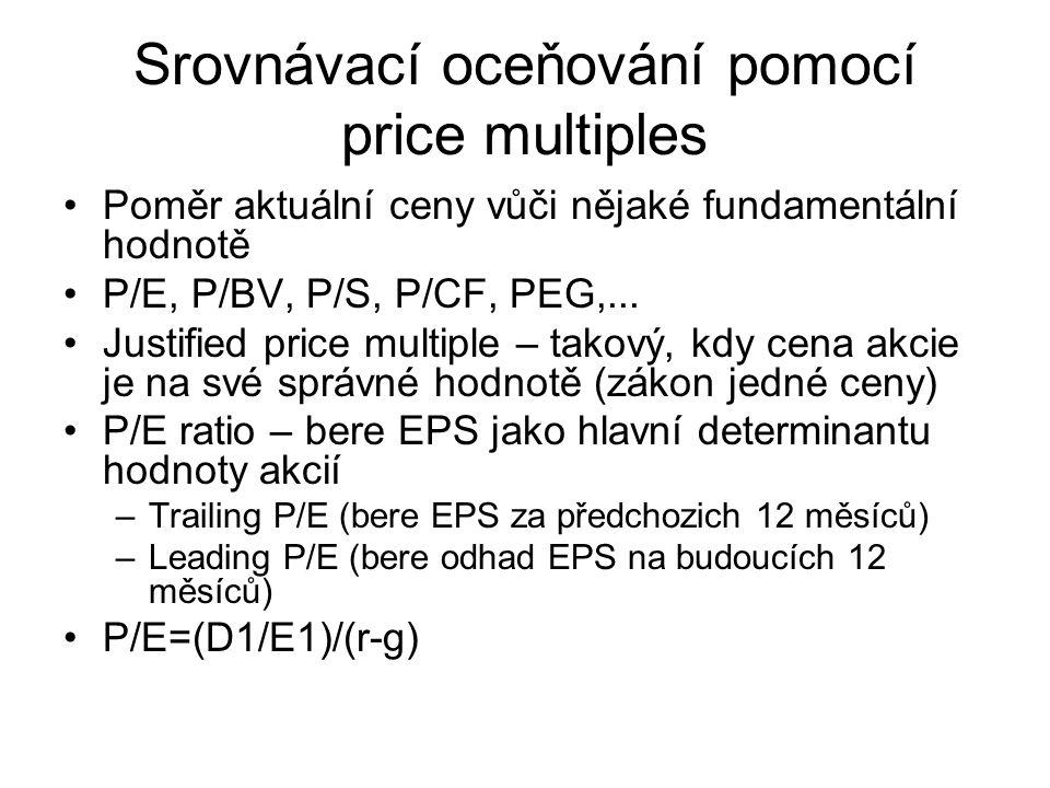 Srovnávací oceňování pomocí price multiples