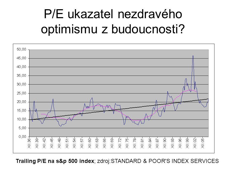 P/E ukazatel nezdravého optimismu z budoucnosti