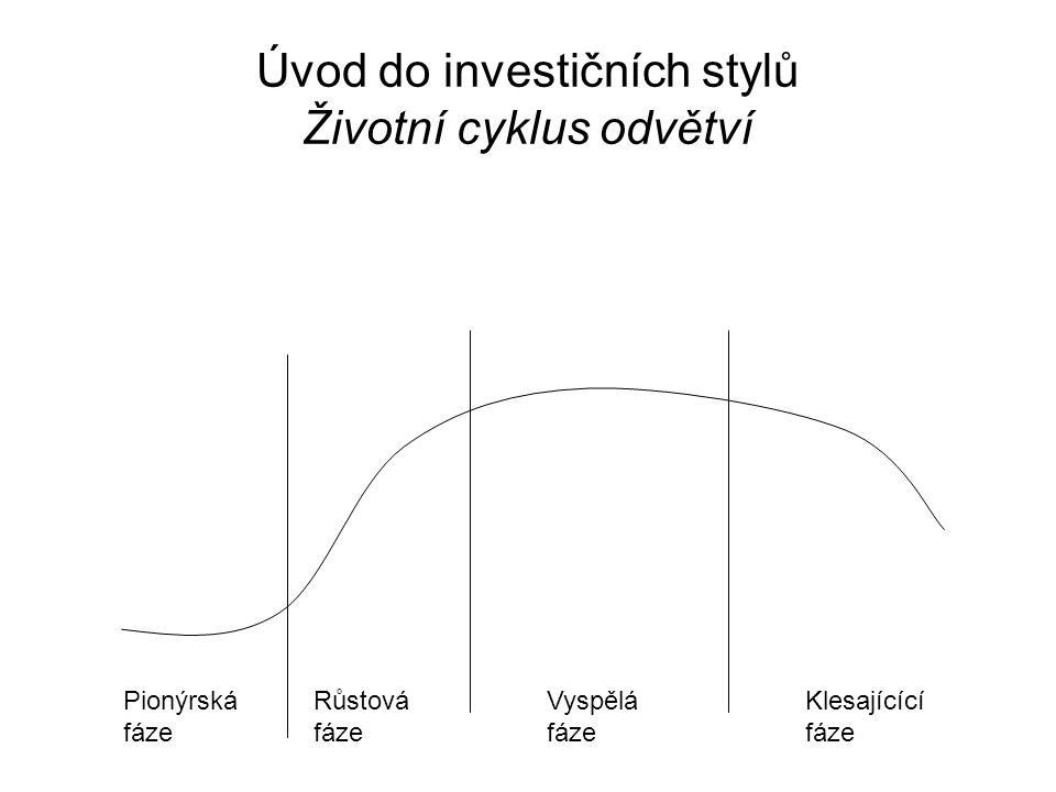 Úvod do investičních stylů Životní cyklus odvětví