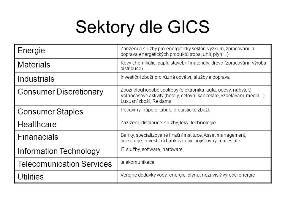 Sektory dle GICS Energie Materials Industrials Consumer Discretionary