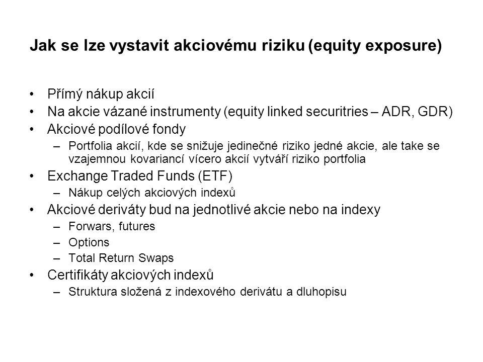 Jak se lze vystavit akciovému riziku (equity exposure)