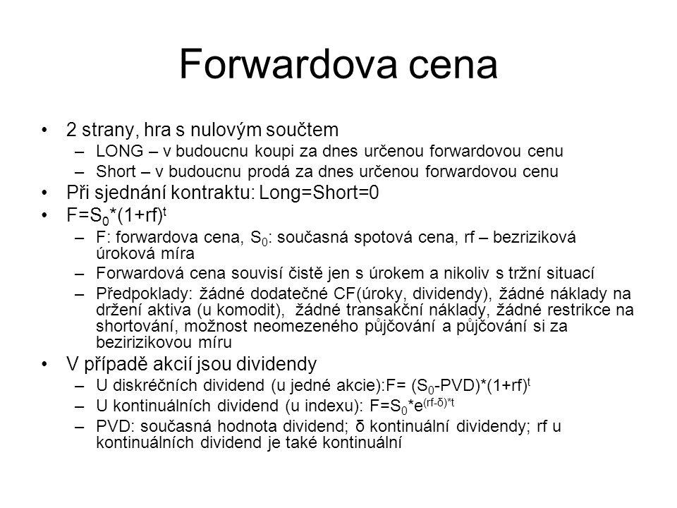 Forwardova cena 2 strany, hra s nulovým součtem