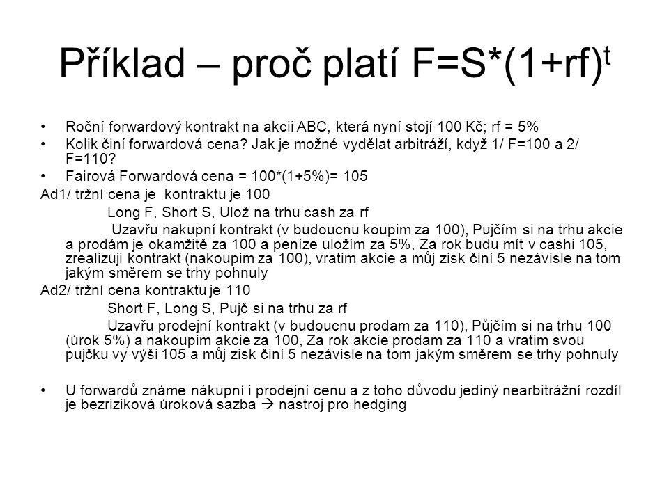Příklad – proč platí F=S*(1+rf)t