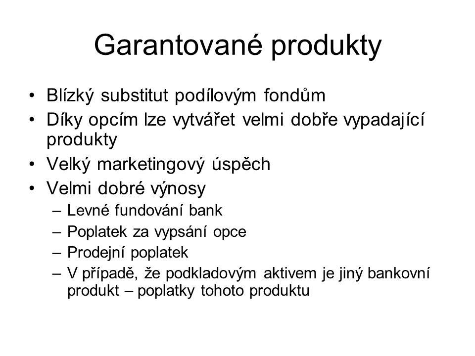 Garantované produkty Blízký substitut podílovým fondům