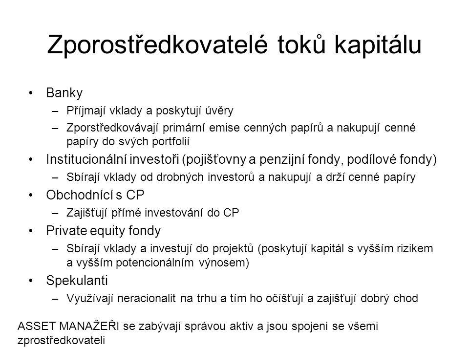 Zporostředkovatelé toků kapitálu