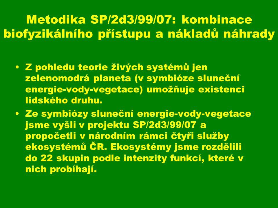Metodika SP/2d3/99/07: kombinace biofyzikálního přístupu a nákladů náhrady