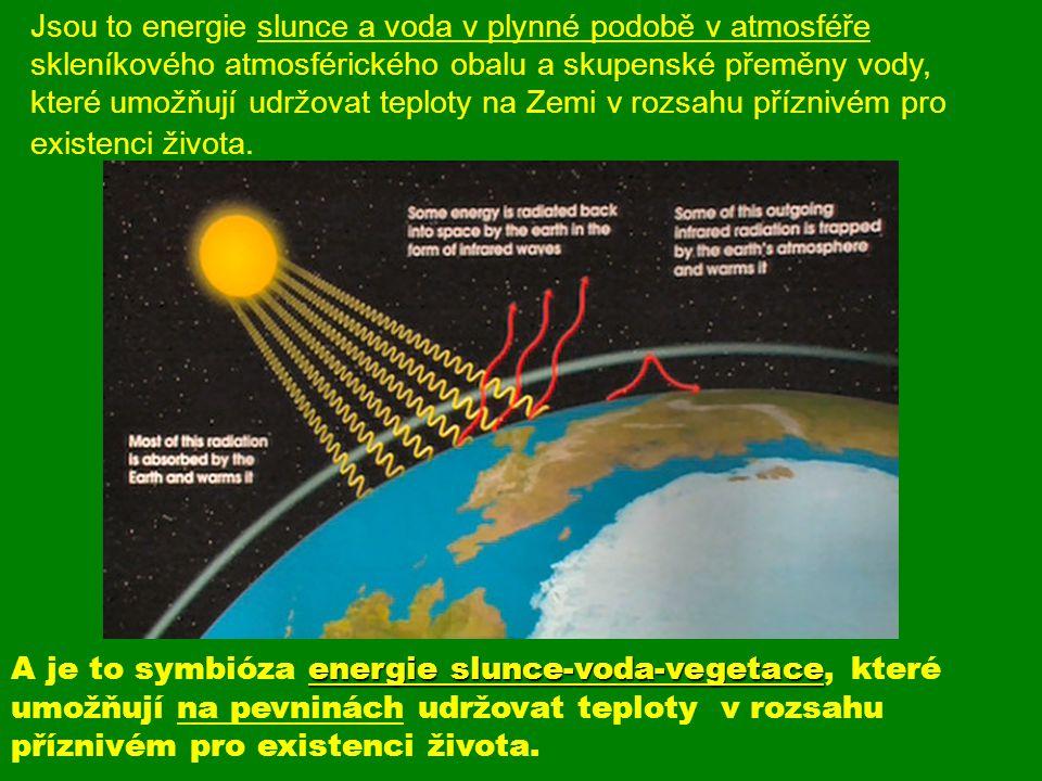 Jsou to energie slunce a voda v plynné podobě v atmosféře skleníkového atmosférického obalu a skupenské přeměny vody, které umožňují udržovat teploty na Zemi v rozsahu příznivém pro existenci života.