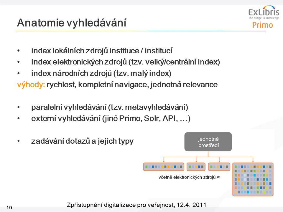 Anatomie vyhledávání index lokálních zdrojů instituce / institucí