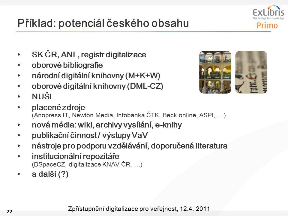 Příklad: potenciál českého obsahu