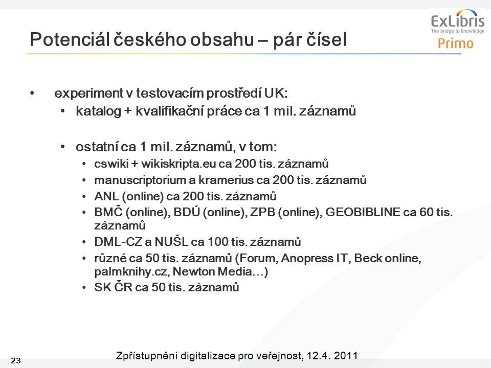 Potenciál českého obsahu – pár čísel