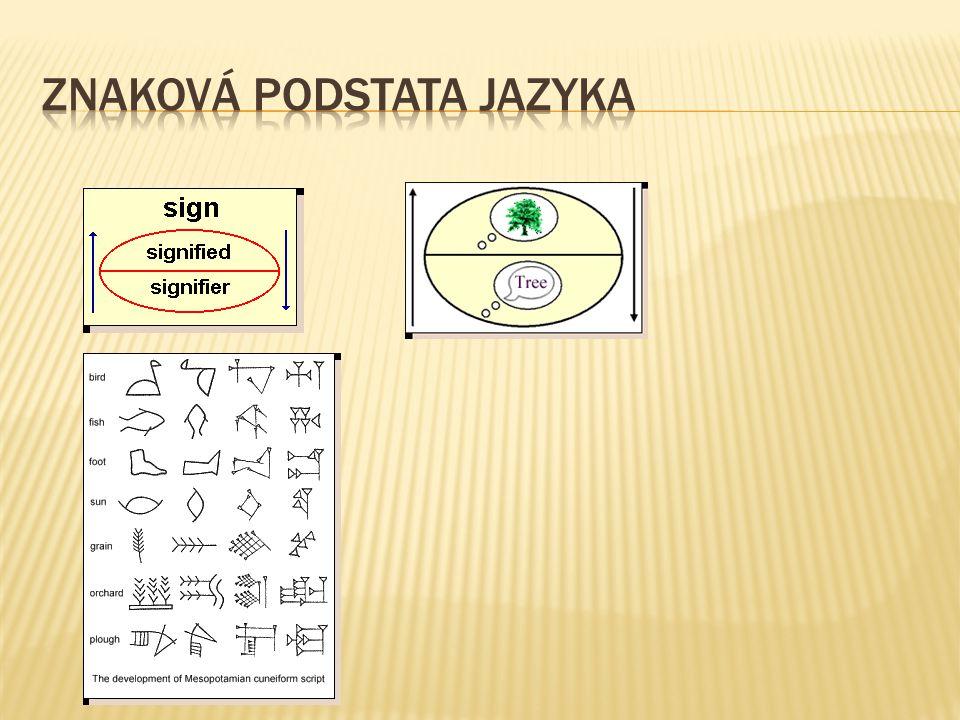Znaková podstata jazyka