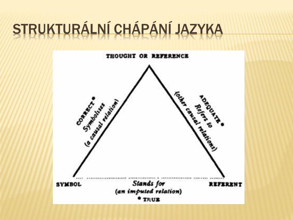 Strukturální chápání jazyka