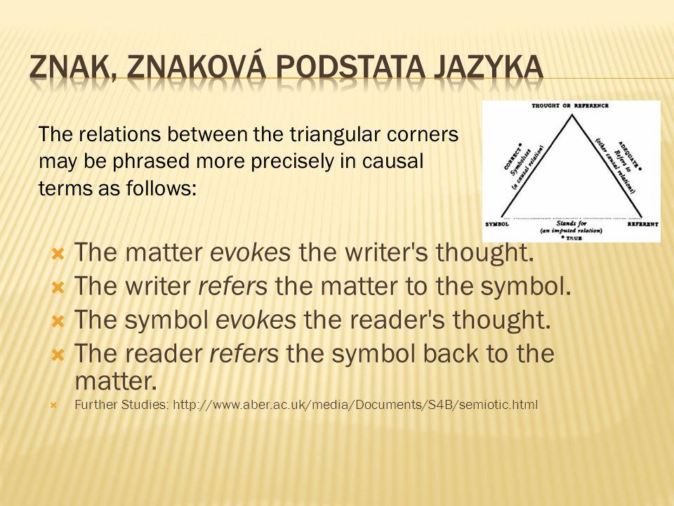 Znak, znaková podstata jazyka
