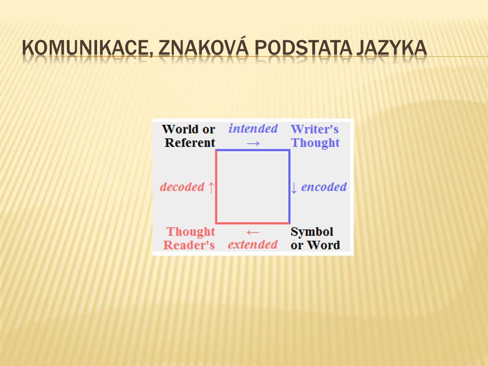 Komunikace, znaková podstata jazyka
