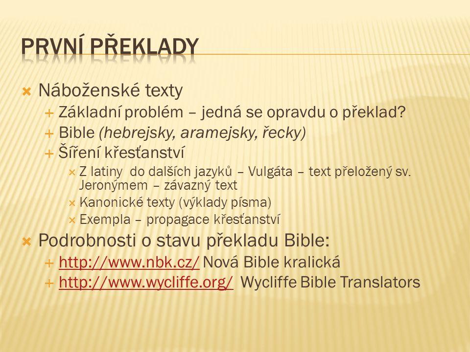 První překlady Náboženské texty Podrobnosti o stavu překladu Bible: