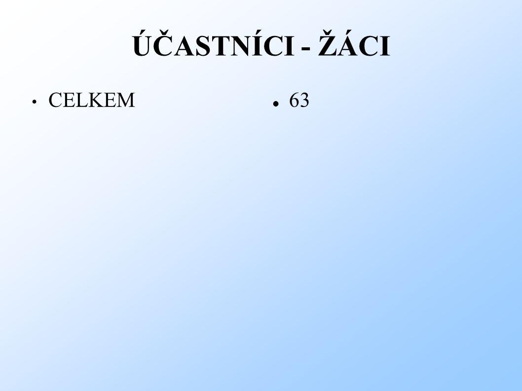 ÚČASTNÍCI - ŽÁCI CELKEM 63