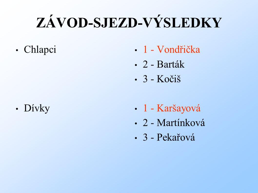 ZÁVOD-SJEZD-VÝSLEDKY