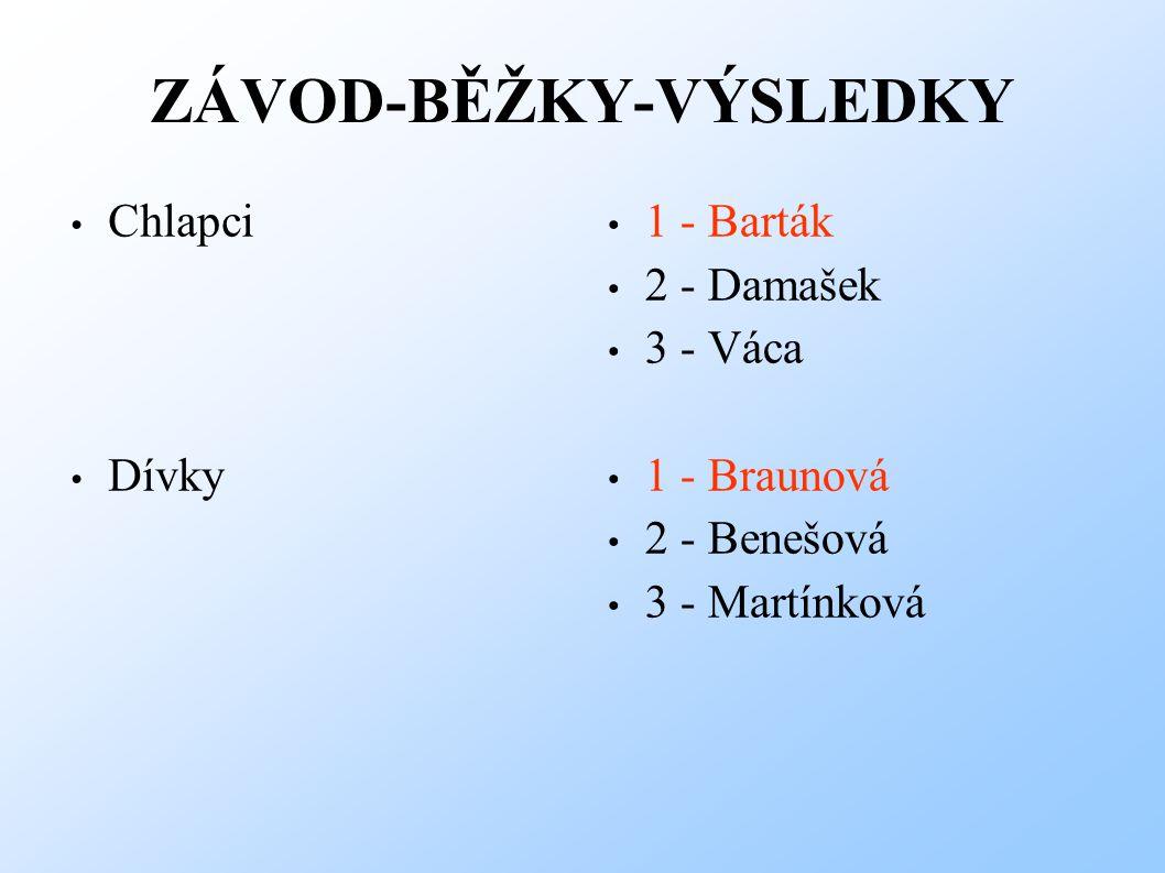 ZÁVOD-BĚŽKY-VÝSLEDKY