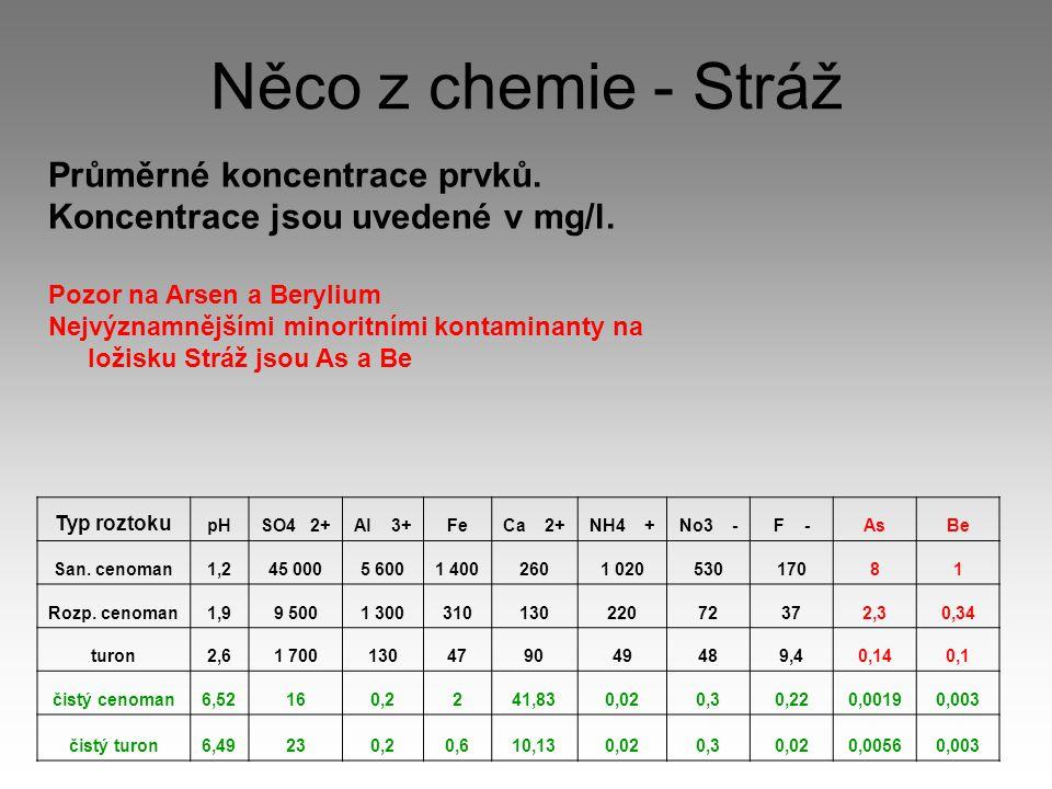 Něco z chemie - Stráž Průměrné koncentrace prvků.