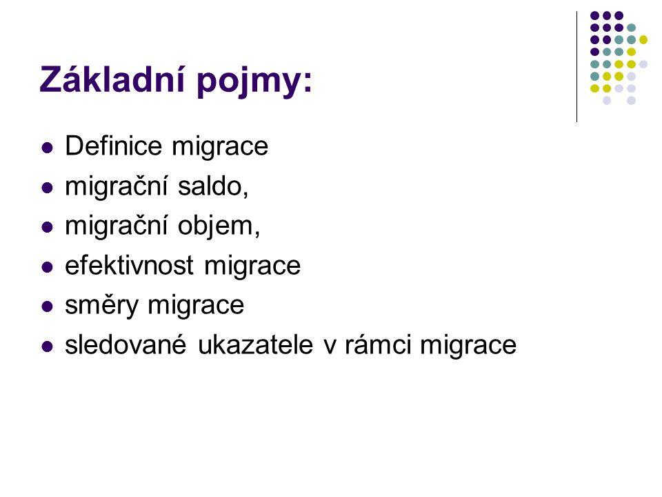 Základní pojmy: Definice migrace migrační saldo, migrační objem,