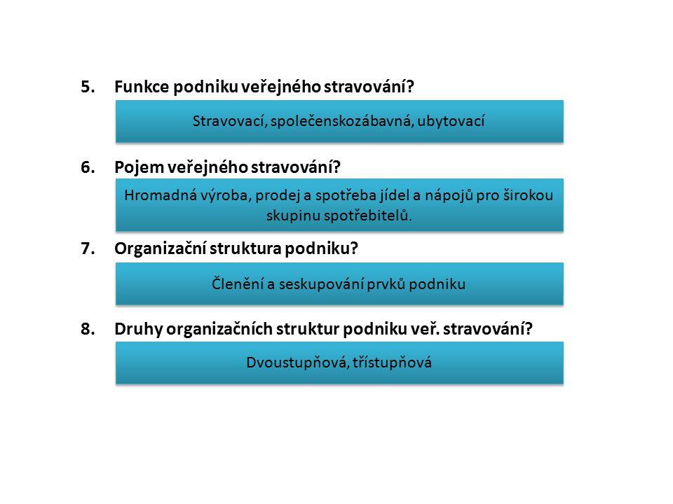 Funkce podniku veřejného stravování