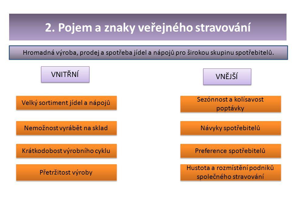 2. Pojem a znaky veřejného stravování