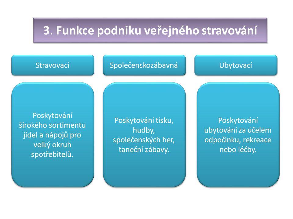 3. Funkce podniku veřejného stravování