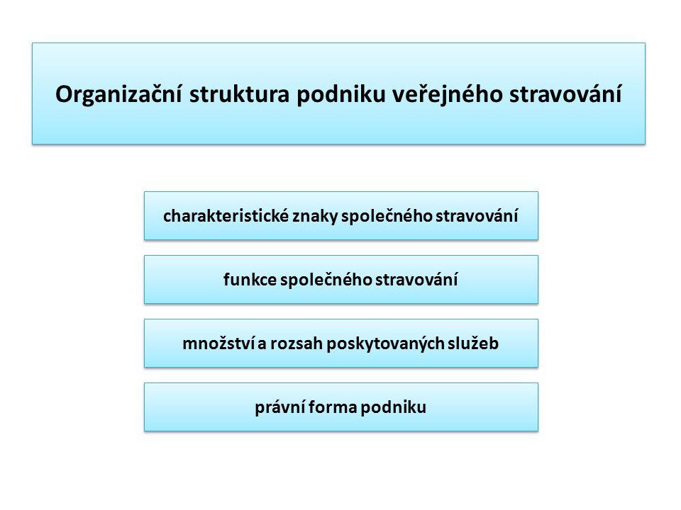 Organizační struktura podniku veřejného stravování