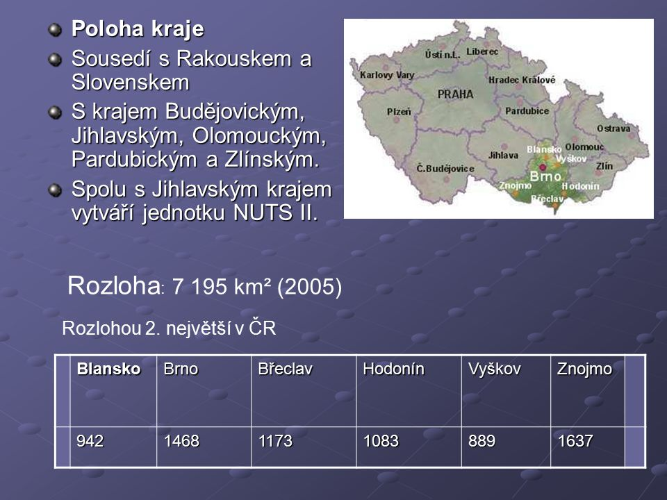 Rozloha: 7 195 km² (2005) Poloha kraje