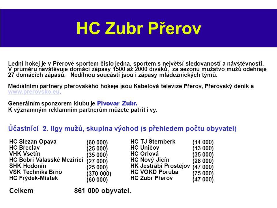 HC Zubr Přerov Lední hokej je v Přerově sportem číslo jedna, sportem s největší sledovaností a návštěvností.