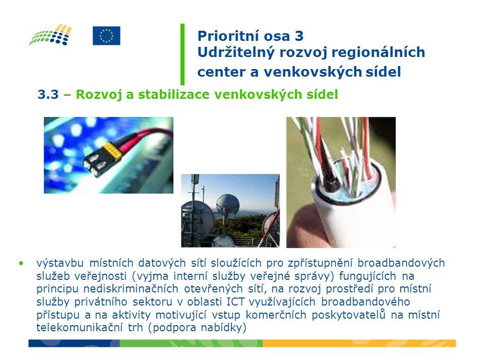 Prioritní osa 3 Udržitelný rozvoj regionálních center a venkovských sídel