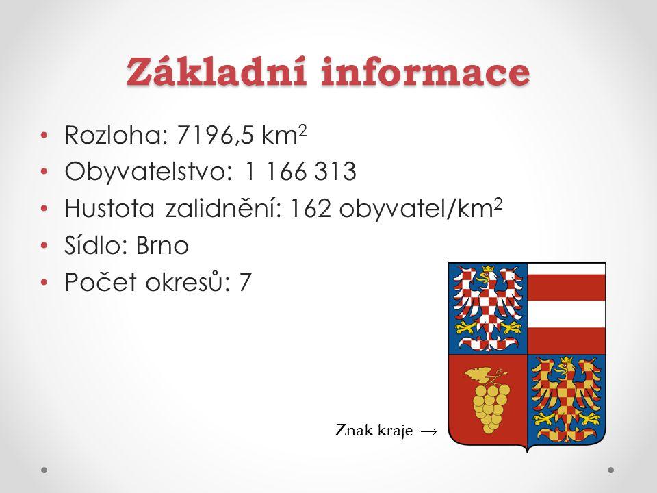 Základní informace Rozloha: 7196,5 km2 Obyvatelstvo: 1 166 313