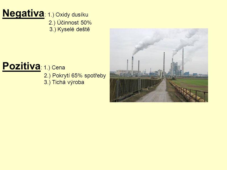 Negativa: 1.) Oxidy dusíku 2.) Účinnost 50% 3.) Kyselé deště
