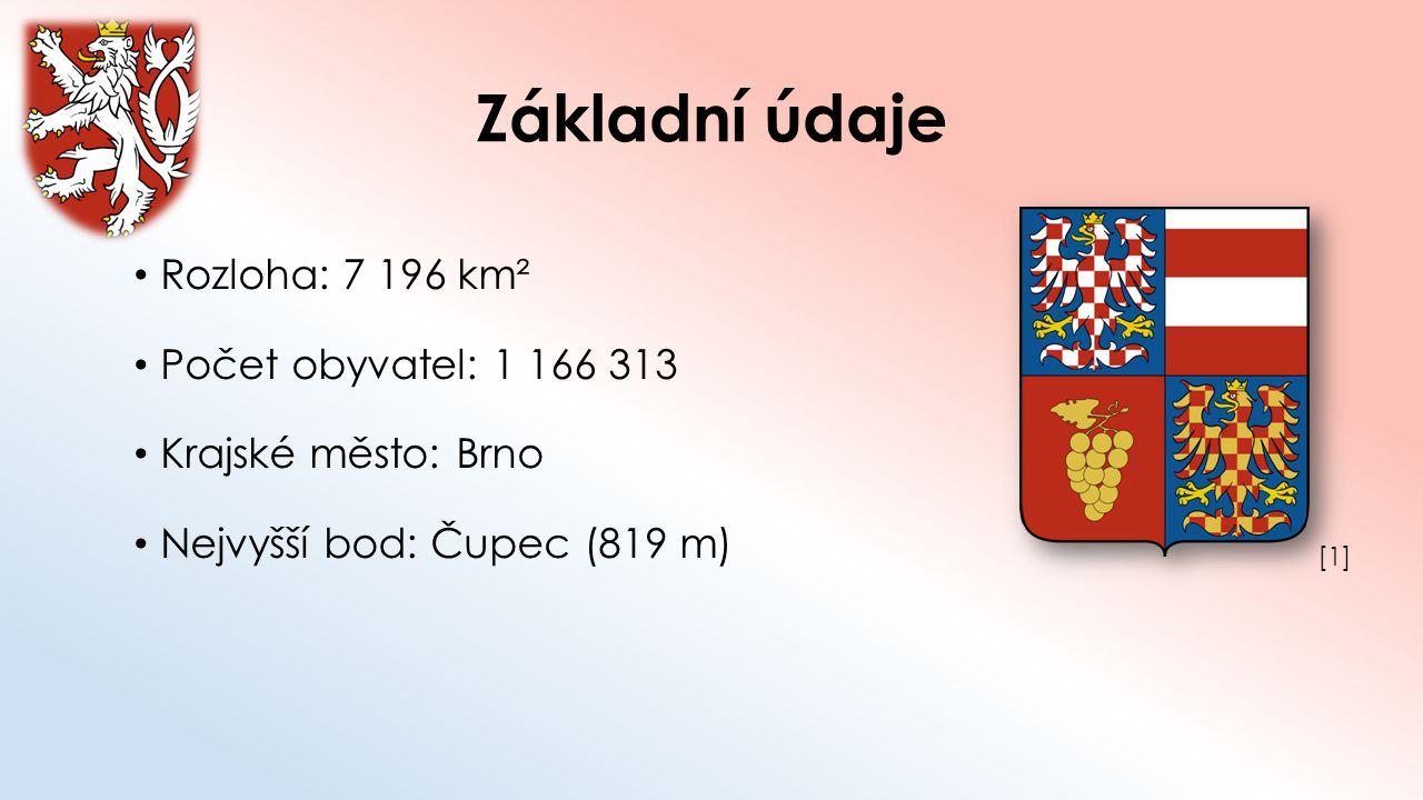 Základní údaje Rozloha: 7 196 km² Počet obyvatel: 1 166 313