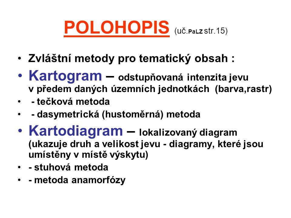 POLOHOPIS (uč.PaLZ str.15)