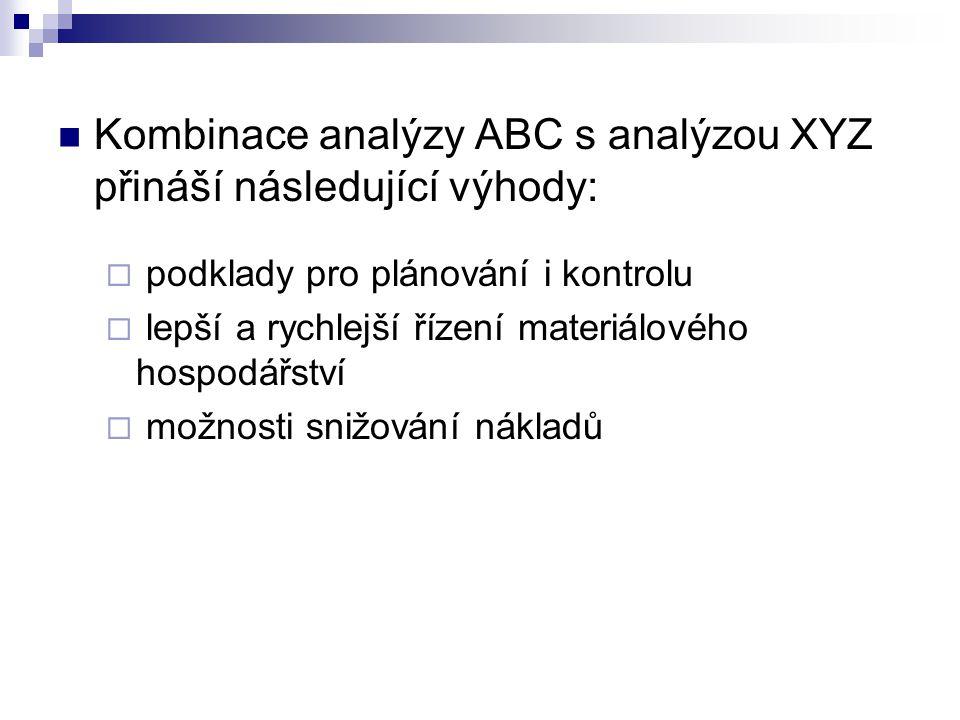 Kombinace analýzy ABC s analýzou XYZ přináší následující výhody: