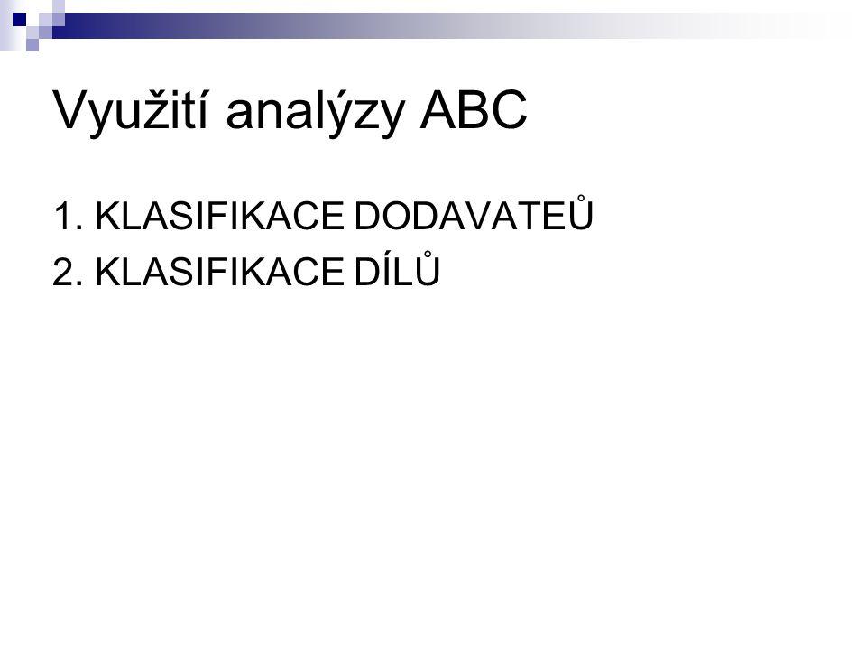 Využití analýzy ABC 1. KLASIFIKACE DODAVATEŮ 2. KLASIFIKACE DÍLŮ