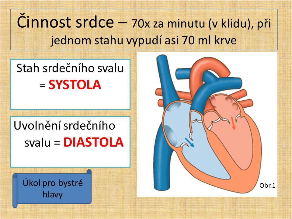 Stah srdečního svalu = SYSTOLA