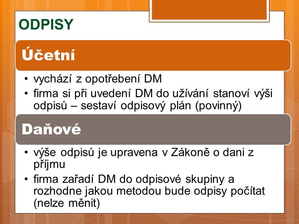 Účetní Daňové ODPISY vychází z opotřebení DM