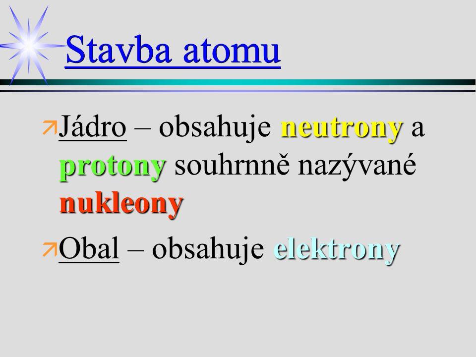 Stavba atomu Jádro – obsahuje neutrony a protony souhrnně nazývané nukleony.