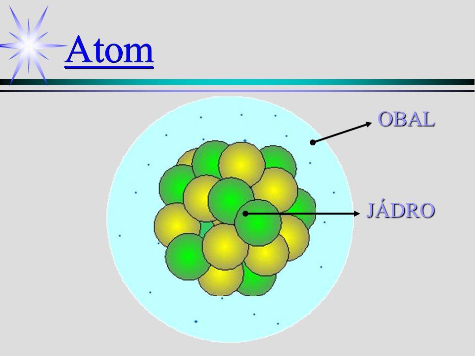 Atom OBAL JÁDRO