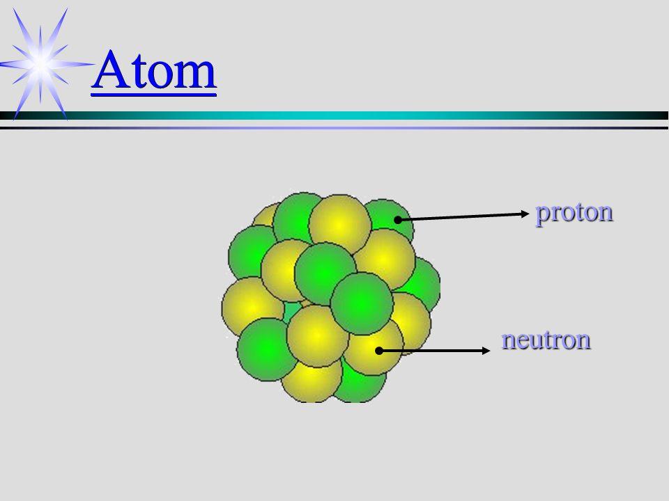 Atom proton neutron